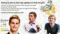 [Infographic] Những tỷ phú tự thân lập nghiệp trẻ nhất thế giới