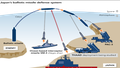 Chính phủ Mỹ duyệt bán tên lửa chống tên lửa đạn đạo cho Nhật