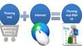 Xử phạt 6 website thương mại điện tử
