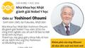 [Infographic] Nhà khoa học Nhật dành giải Nobel Y học