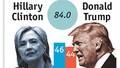 [Infographic] Cục diện các cuộc tranh luận tổng thống trong lịch sử Mỹ