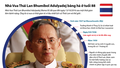 [Infographic] Nhìn lại cuộc đời được tôn kính của Nhà vua Thái Lan