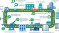 Doanh nghiệp công nghệ Việt mang giải pháp lõi xây dựng chính phủ điện tử