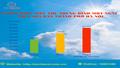 Nhà đèn lý giải nguyên nhân hóa đơn tiền điện tăng cao
