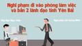 [Infographic] Bí thư và Chủ tịch HĐND tỉnh Yên Bái bị bắn chết, nghi phạm tự sát