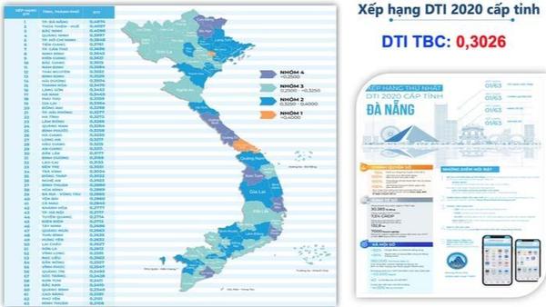 Xếp hạng chuyển đổi số năm 2020 của các tỉnh, thành phố trên cả nước.