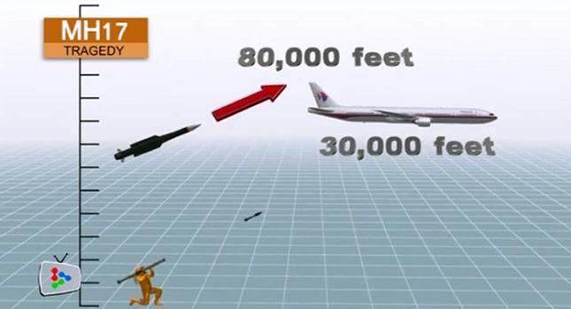 Đồ hoạ mô tả tên lửa Buk có thể bắn hạ máy bay MH17