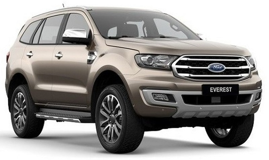 Hệ thống phanh khẩn cấp chủ động của Ford: Công nghệ nhận diện, ngăn chặn tai nạn