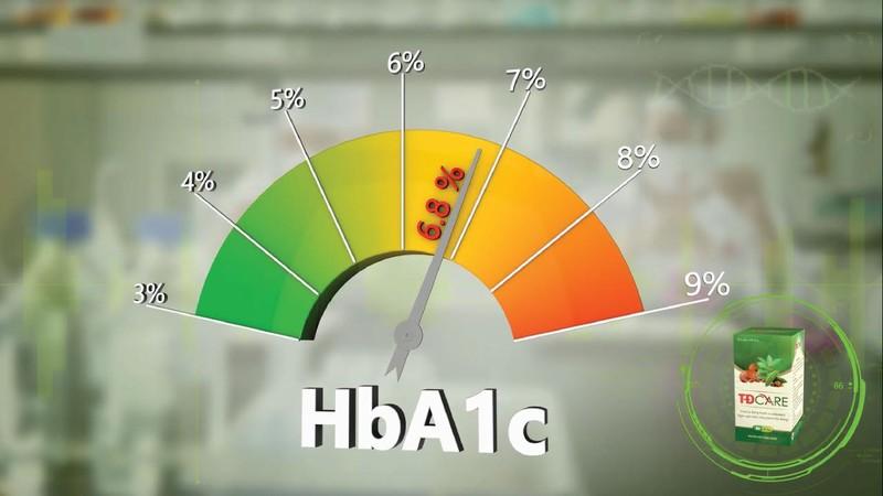 Bệnh tiểu đường: HbA1c luôn dưới 6,5% nhờ việc đơn giản này