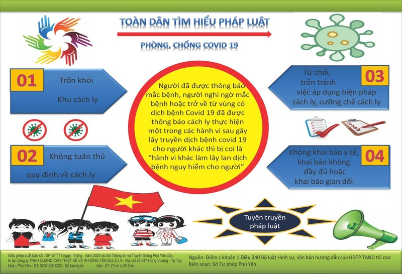 Sở Tư pháp Phú Yên đẩy mạnh tuyên truyền pháp luật phòng, chống dịch Covid-19