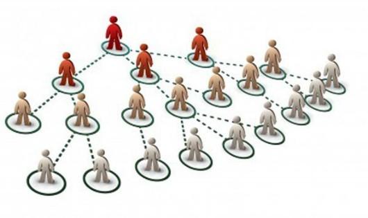 Loại bỏ khuyến mãi ảo, ngăn chặn hành vi kinh doanh đa cấp bất chính