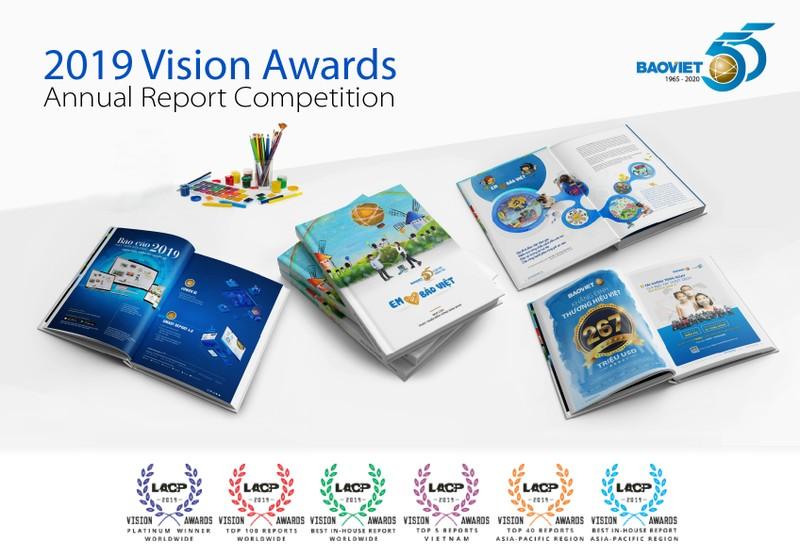 Tập đoàn Bảo Việt đạt Top 17 Báo cáo tích hợp tốt nhất thế giới do LACP bình chọn