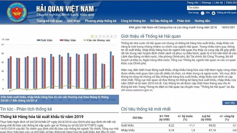 Thống kê hàng hóa xuất nhập khẩu năm 2021: Tổng cục Hải quan phê duyệt lịch công bố thông tin