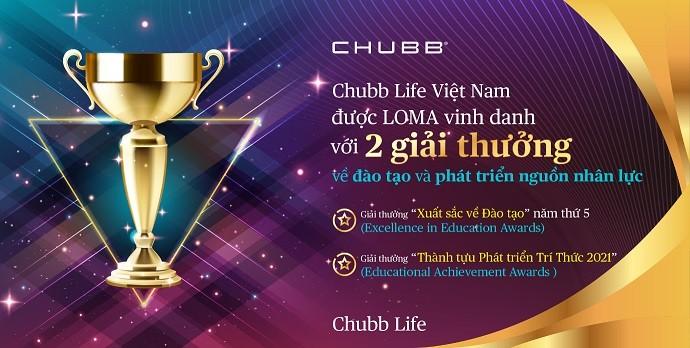 Chubb Life Việt Nam được  LOMA vinh danh với 2 giải thưởng về đào tạo và phát triển nguồn nhân lực