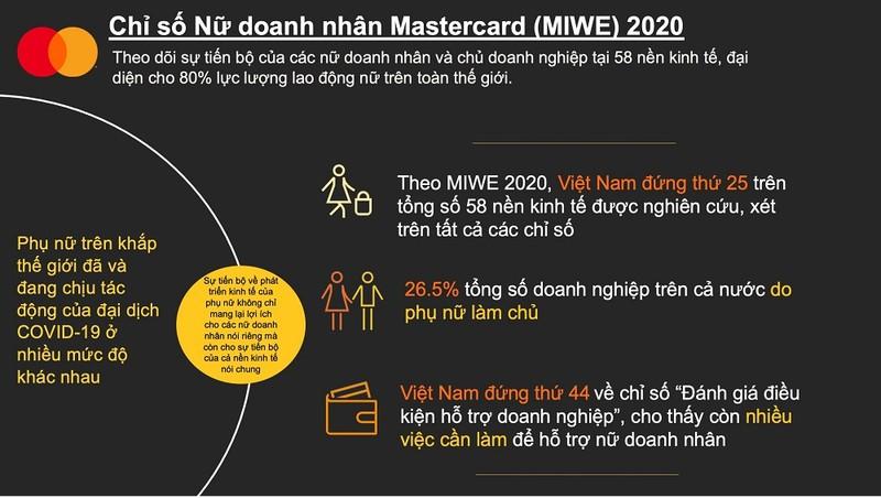 Việt Nam tụt 7 hạng đứng thứ 25 trên thế giới.