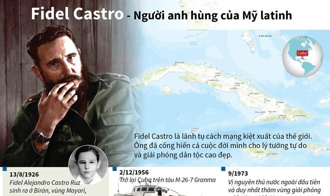Đường đời oanh liệt của người anh hùng kiệt xuất Fidel Castro