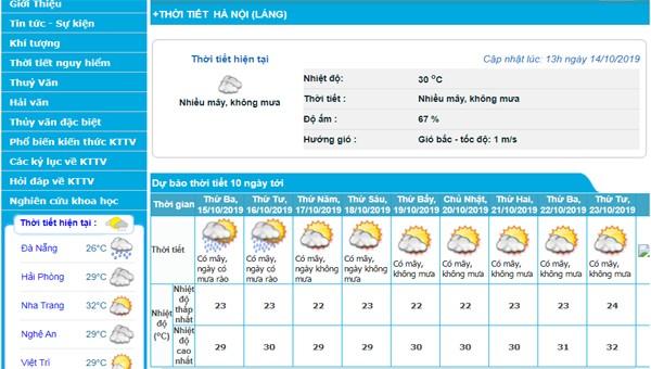 Không khí lạnh tăng cường, Hà Nội khả năng giảm nhiệt đến cuối tuần