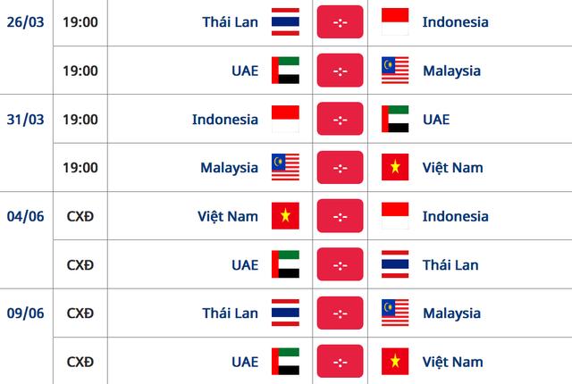 Những nỗi lo của HLV Park Hang Seo ở đại chiến với Malaysia - 5