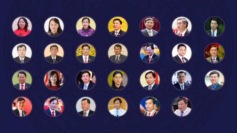 43% Bí thư Tỉnh ủy, Thành ủy nhiệm kỳ 2020-2025 thuộc thế hệ 7X (Đồ họa: Thy Uyên)