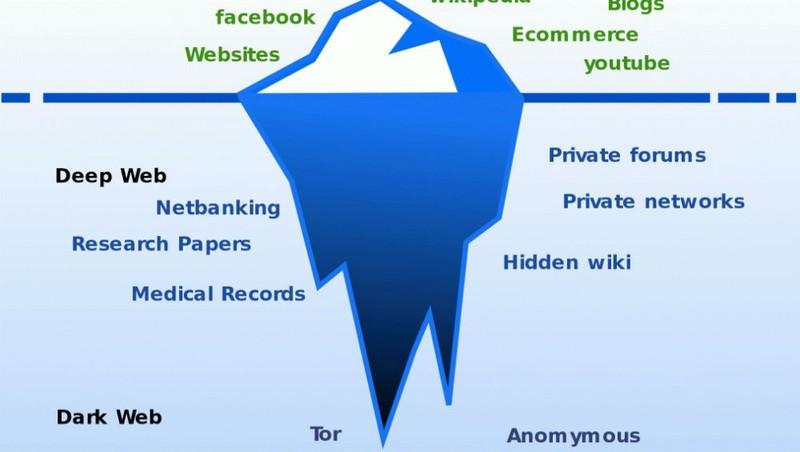 Phanh phui góc tối trong thế giới internet