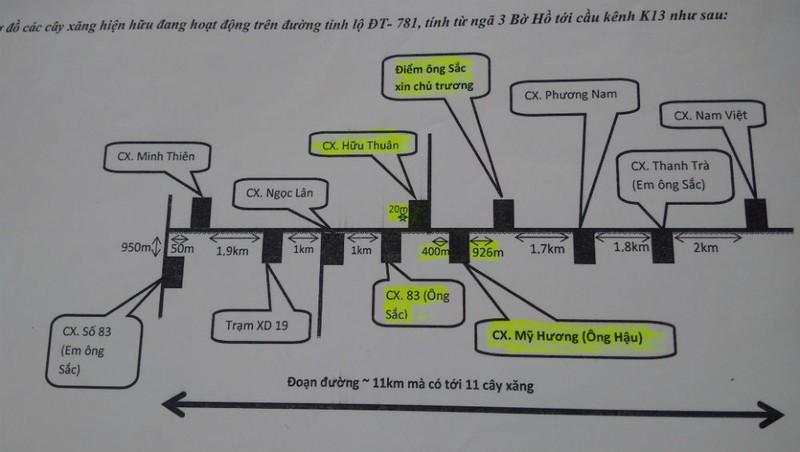 Khiếu kiện triền miên vì 4 cây xăng 'chen nhau' 1,3km đường tại Tây Ninh