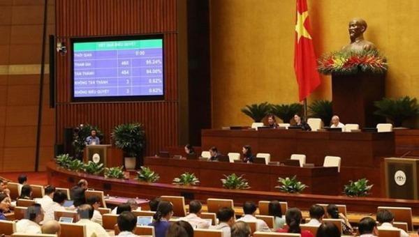 Một phiên họp Quốc hội.