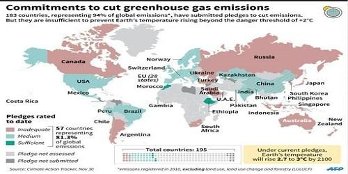 Tìm kiếm thỏa thuận về khí hậu toàn cầu