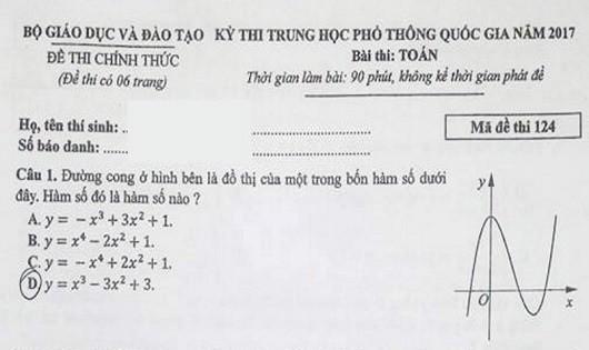 Mã đề thi số 124 môn Toán THPT Quốc gia và lời giải