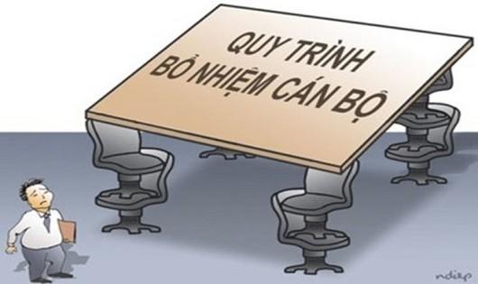 Tiền Giang: Tuyển dụng, bổ nhiệm không đúng quy định