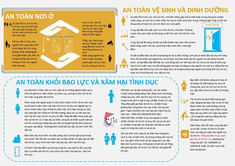 Hướng dẫn an toàn cho trẻ em và phụ nữ nơi cách ly phòng dịch COVID -19