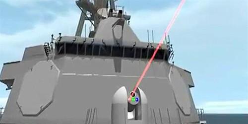 Mô phỏng hệ thống vũ khí laser tác chiến trên đồ họa.