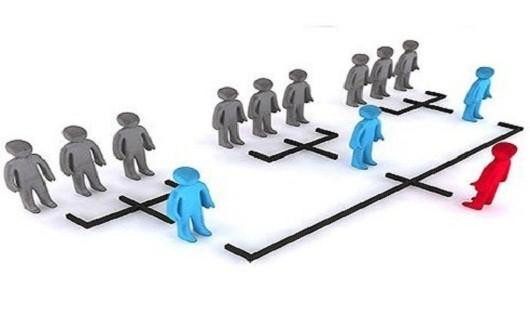 Thu hồi giấy phép kinh doanh đa cấp công ty MLM