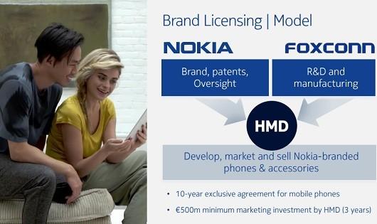 Nokia sẽ trở lại với dòng điện thoại smartphone cao cấp