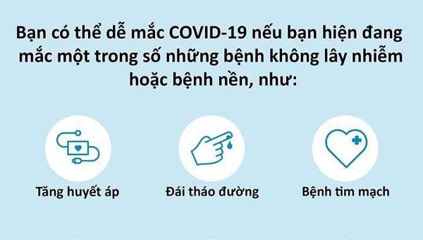 Infographics: Nhóm người nguy cơ cao mắc Covid-19