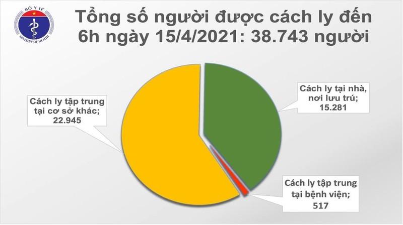 Việt Nam có thêm 4 ca mắc COVID-19