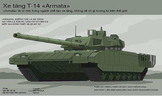 Xe tăng của Nga.