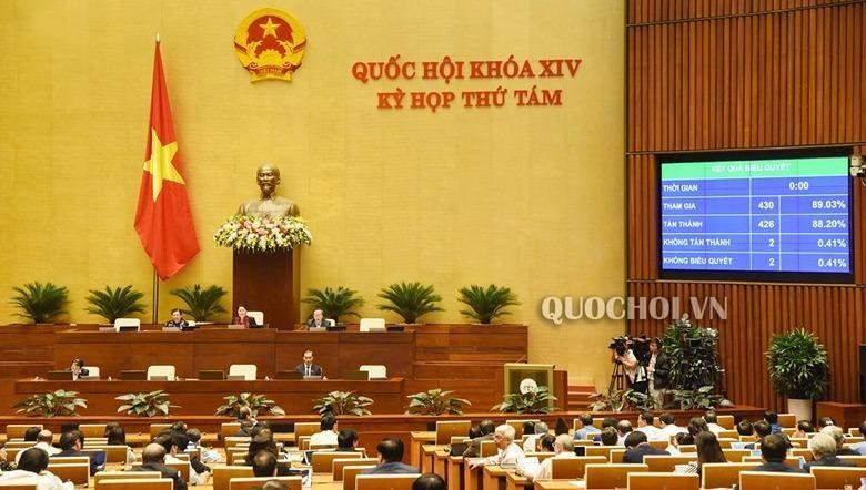 Quốc hội thông qua Nghị quyết về kế hoạch phát triển kinh tế - xã hội năm 2020.