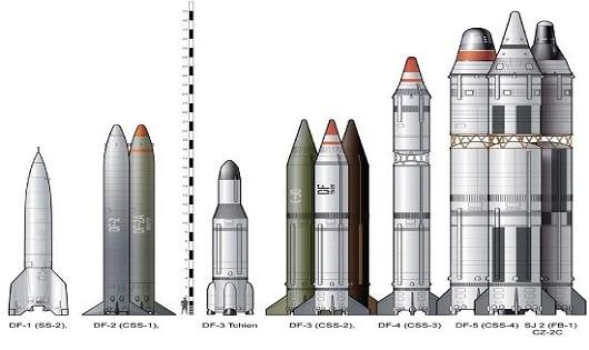 Bí mật quanh kho vũ khí hạt nhân của Trung Quốc  (Tiếp theo)