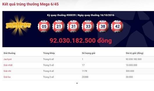 Người trúng vé số 92 tỉ đồng sẽ được nhận bao nhiêu tiền?