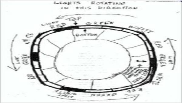 Hình vẽ của các phi công Anh về vật thể họ nhìn thấy.