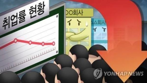 Tỷ lệ thất nghiệp tại Hàn Quốc tăng lên mức cao nhất trong 10 năm qua